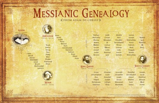 messianic-genealogy