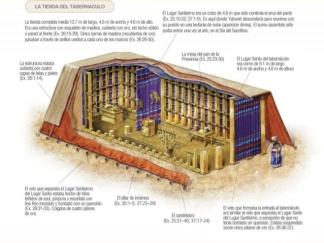 el-tabernaculo-8-638