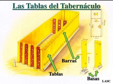 conf-exodo-26137-ex-no-26-el-tabernaculo-y-su-estructura-44-728