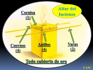 conf-xodo-30110-3438-ex-no-30a-el-altar-del-incienso-el-incienso-y-sus-ingredientes-13-728