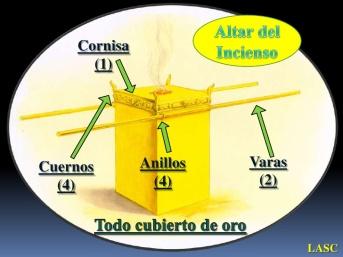 conf-xodo-30110-3438-ex-no-30a-el-altar-del-incienso-el-incienso-y-sus-ingredientes-13-728