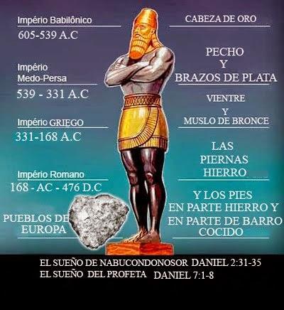 estatua de nabucodonosor 3