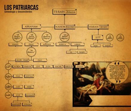 poster_patriaarcas_02.jpg
