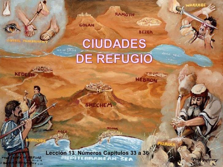 n-13-ciudades-de-refugio-1-728.jpg