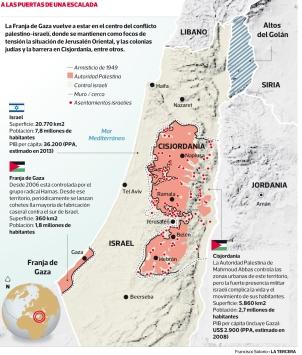 Franja de Gaza.jpg