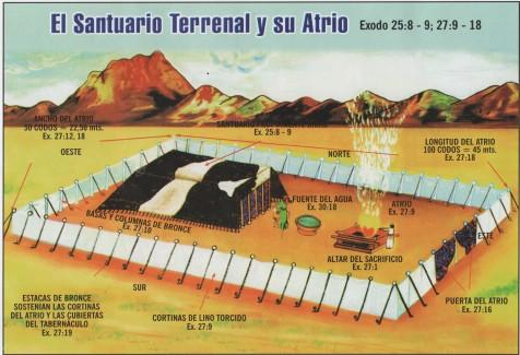 el-santuario-terrenal-y-su-atrio.jpg
