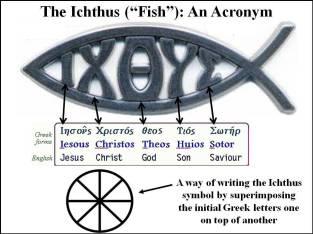 Iesous, Christos, Theos, Huios, y Soter.jpg