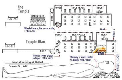 Templo1.jpg