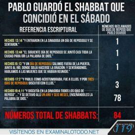 Shabat Pablo.jpg